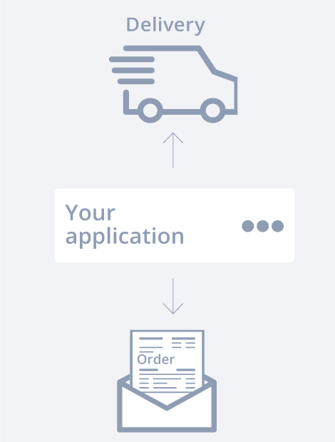 "The Purchase Order Capture Solution consists of 4 steps. Step 4 is ""Export"". In this step purchase order data is automatically routed to your system."